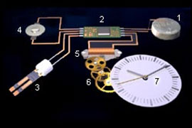 Quartz Watch Components